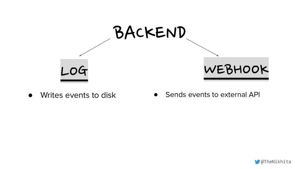 BACKEND LOG WEBHOOK ● Writes events to disk ● S...