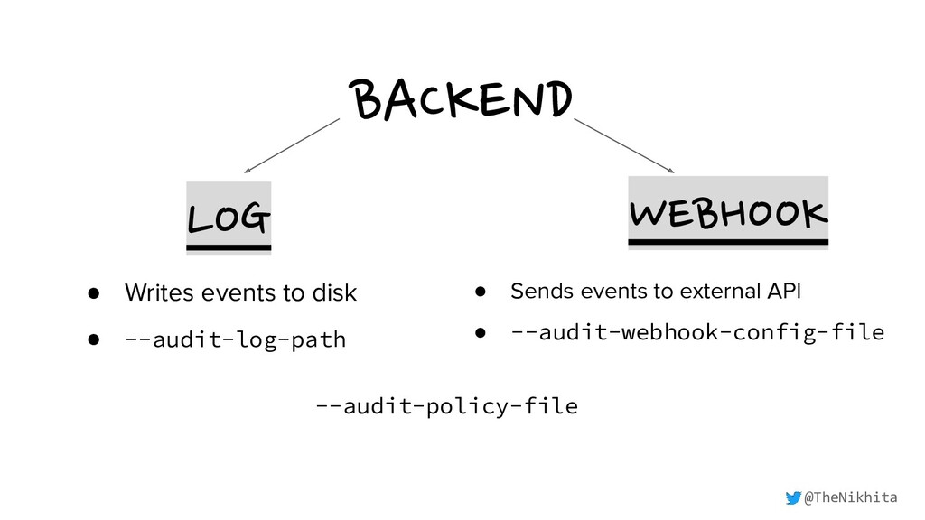 BACKEND LOG WEBHOOK ● Writes events to disk ● -...