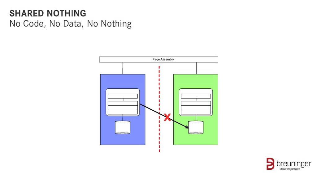 SHARED NOTHING No Code, No Data, No Nothing