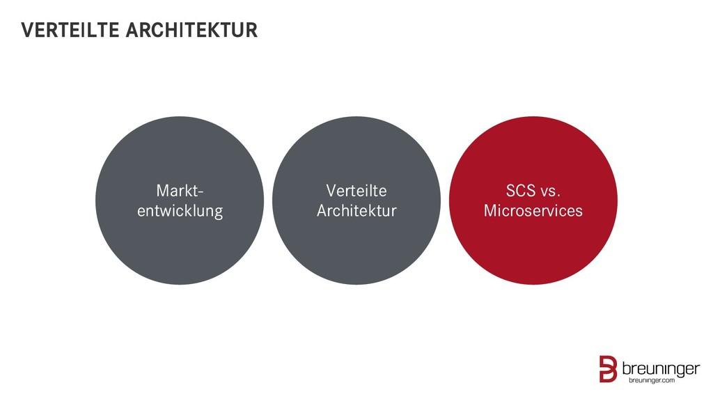 Markt- entwicklung Verteilte Architektur SCS vs...