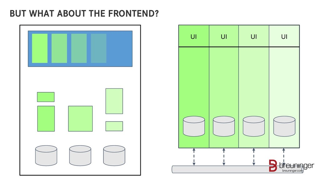 BUT WHAT ABOUT THE FRONTEND? UI UI UI UI