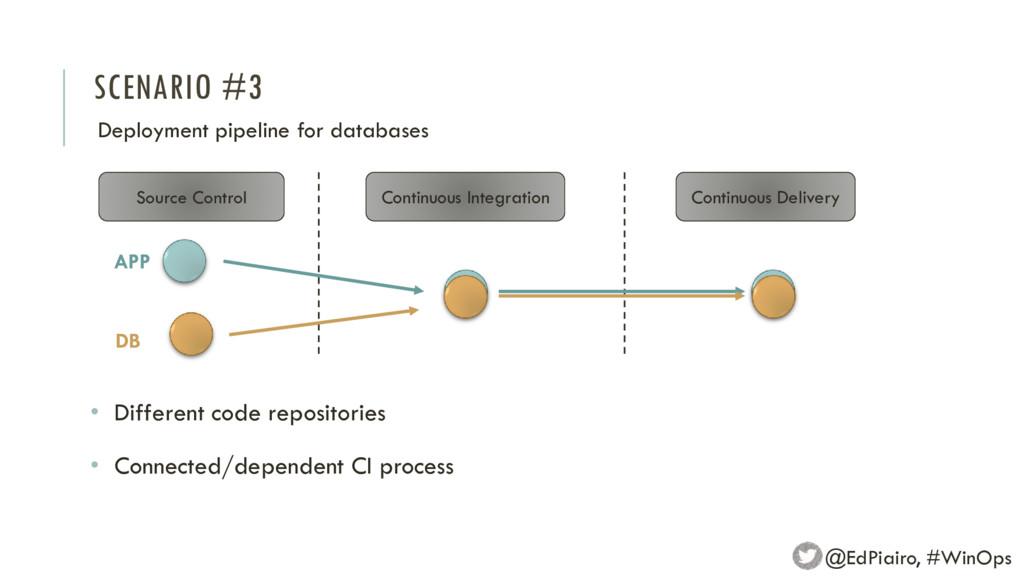 SCENARIO #3 Deployment pipeline for databases S...