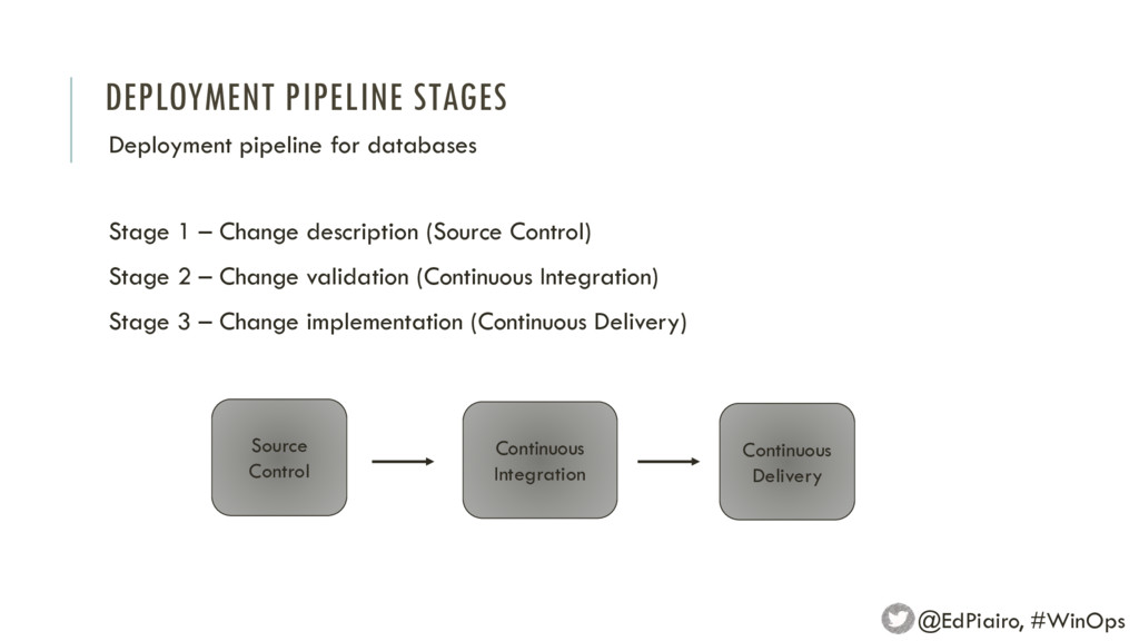 DEPLOYMENT PIPELINE STAGES Deployment pipeline ...