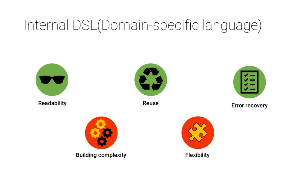 Internal DSL(Domain-specific language) Readabil...