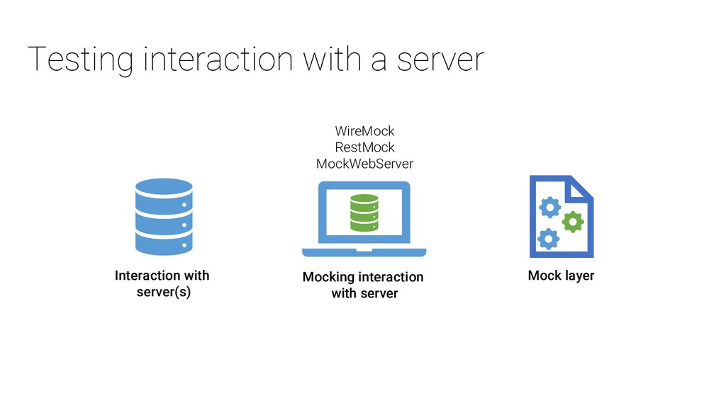 Testing interaction with a server Mock layer In...
