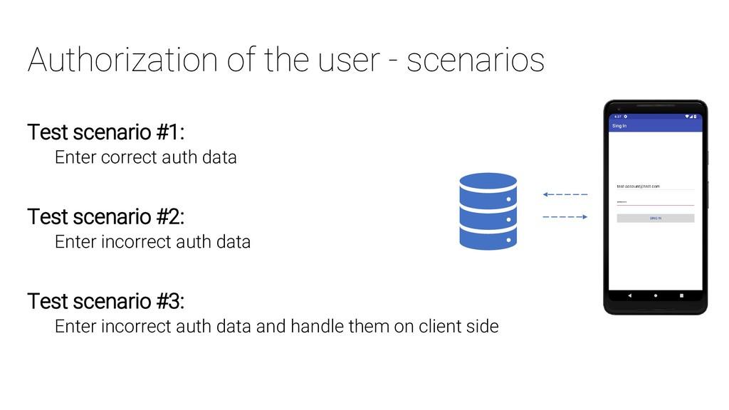 Authorization of the user - scenarios Test scen...