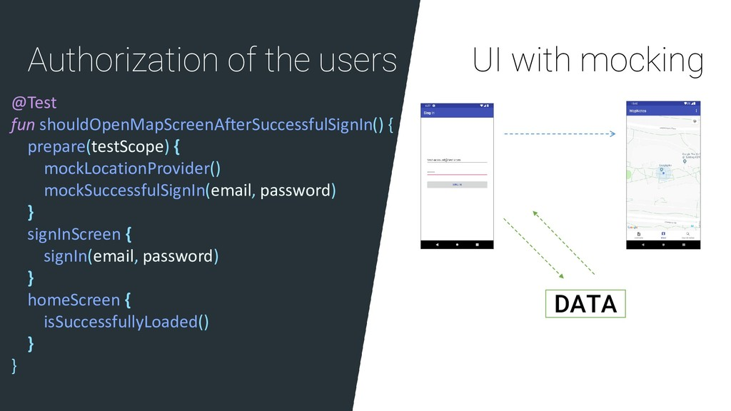 Authorization of the users DATA UI with mocking...