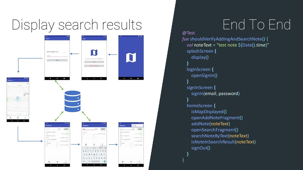 Display search results End To End @Test fun sho...