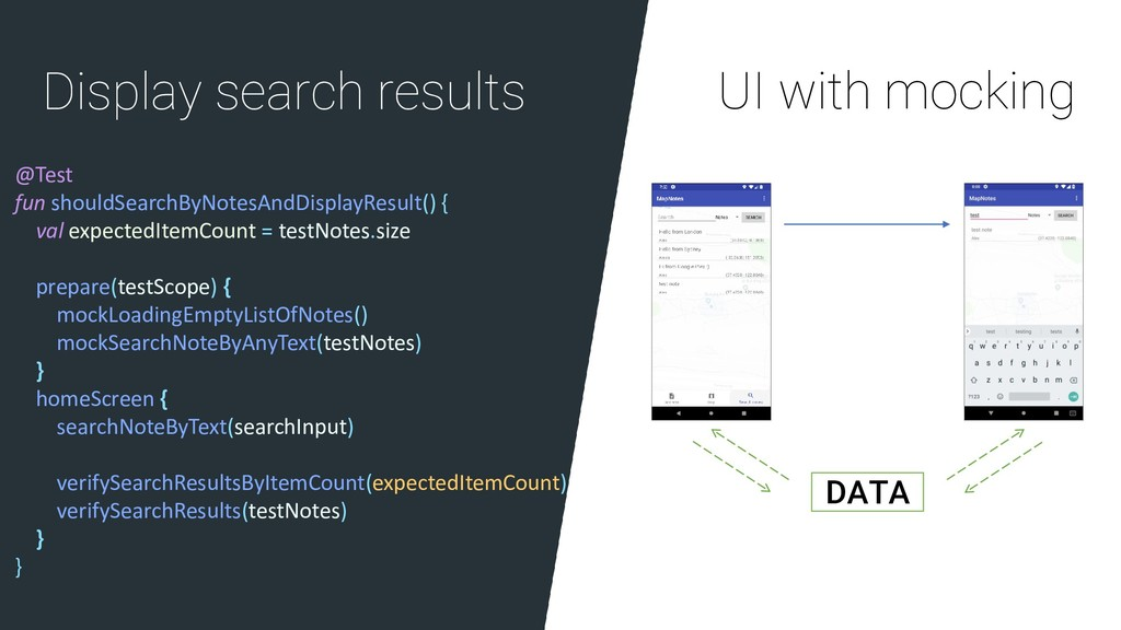 Display search results DATA UI with mocking @Te...