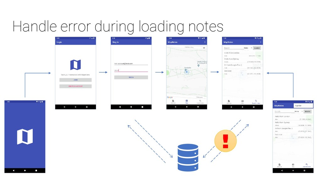 Handle error during loading notes !