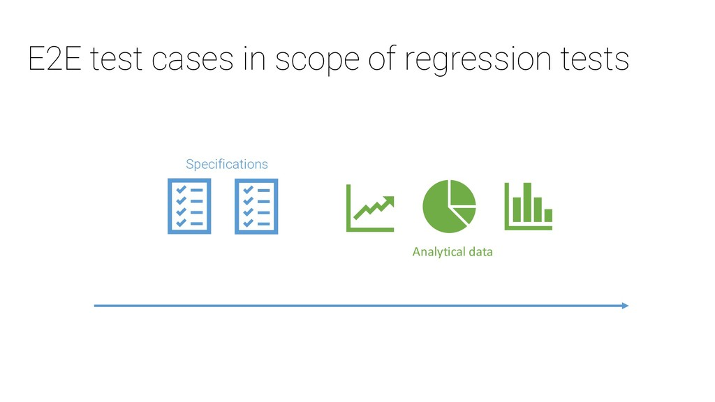 E2E test cases in scope of regression tests Spe...