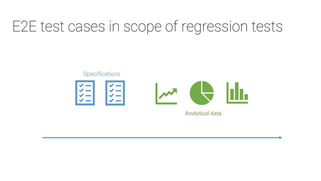 E2E test cases in scope of regression tests Spe...