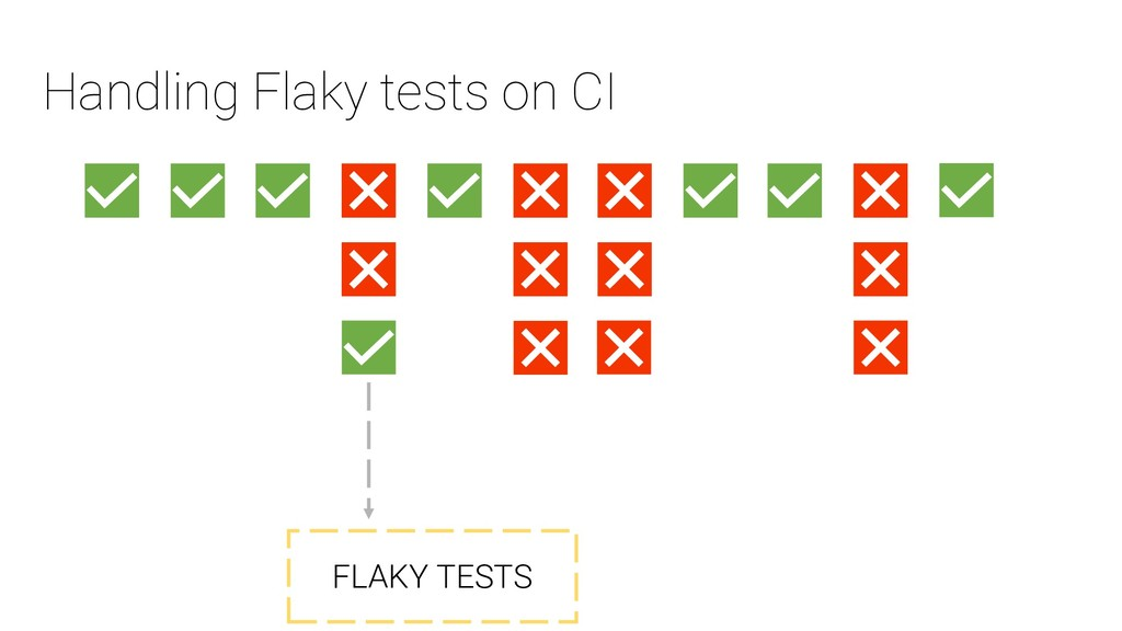 Handling Flaky tests on CI FLAKY TESTS