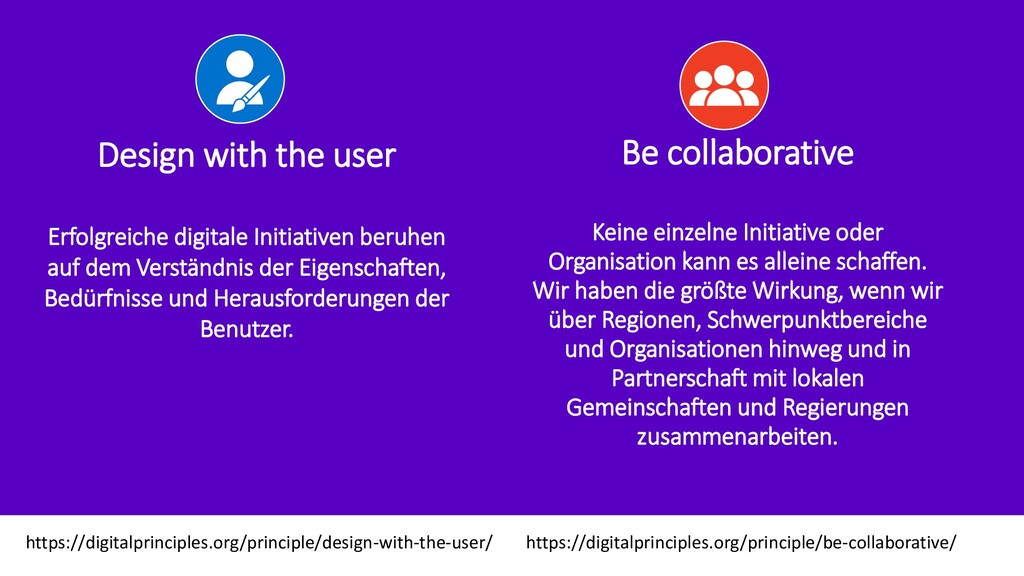 Design with the user Erfolgreiche digitale Init...