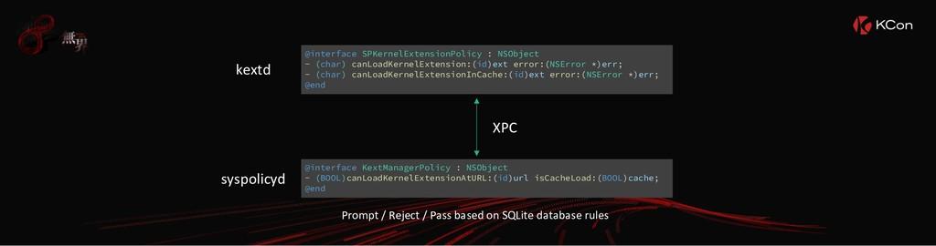 @interface KextManagerPolicy : NSObject - (BOOL...