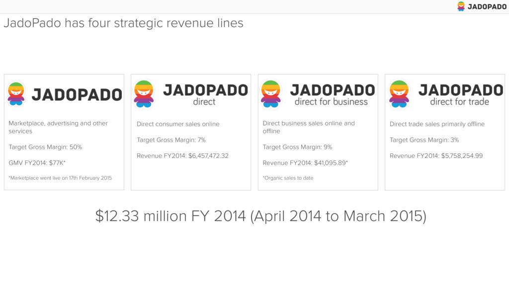 JadoPado has four strategic revenue lines $12.3...