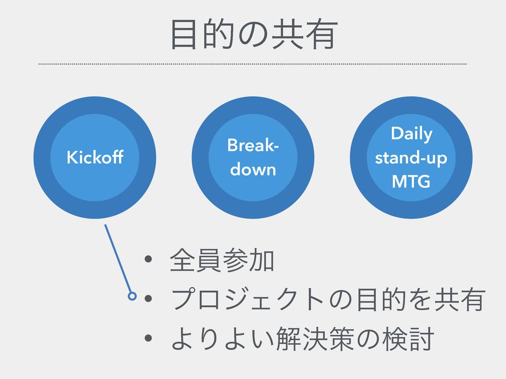 తͷڞ༗ Kickoff Break- down Daily stand-up MTG • ...