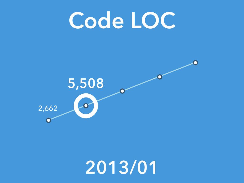 Code LOC 2013/01 5,508 2,662