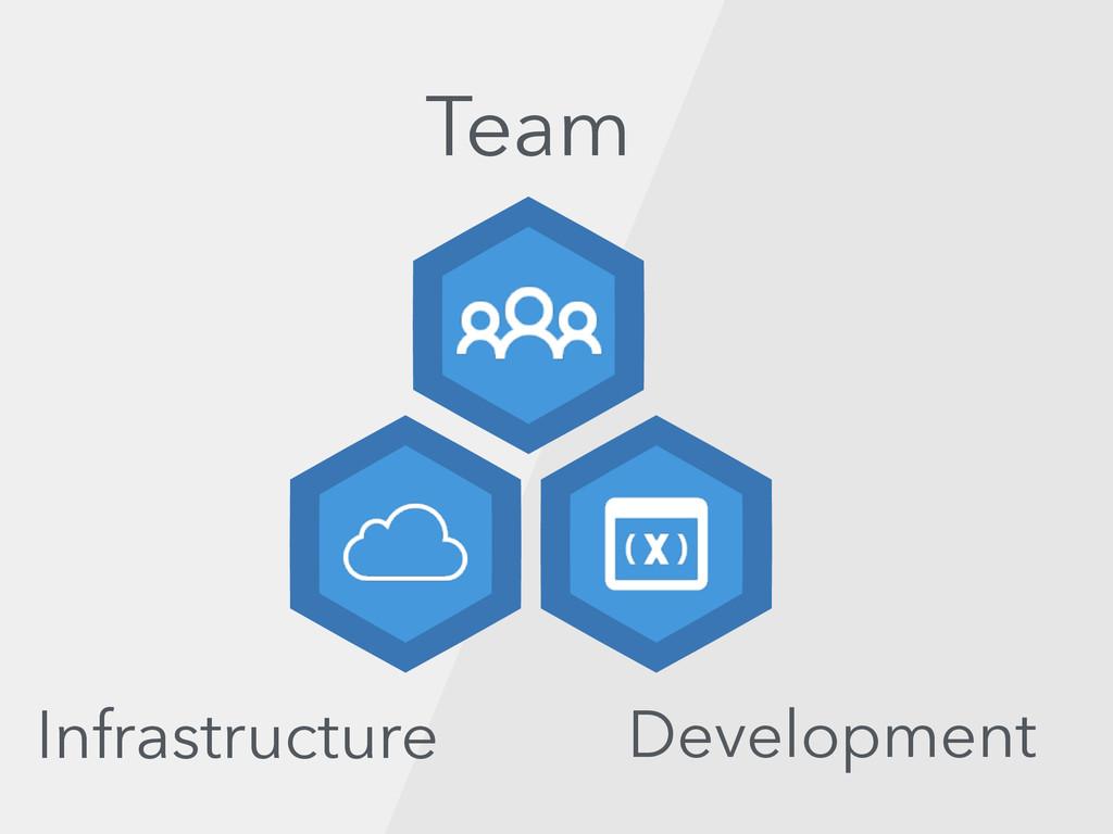 Infrastructure Team Development