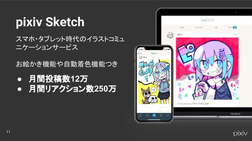 11 pixiv Sketch スマホ・タブレット時代のイラストコミュ ニケーションサービス ...