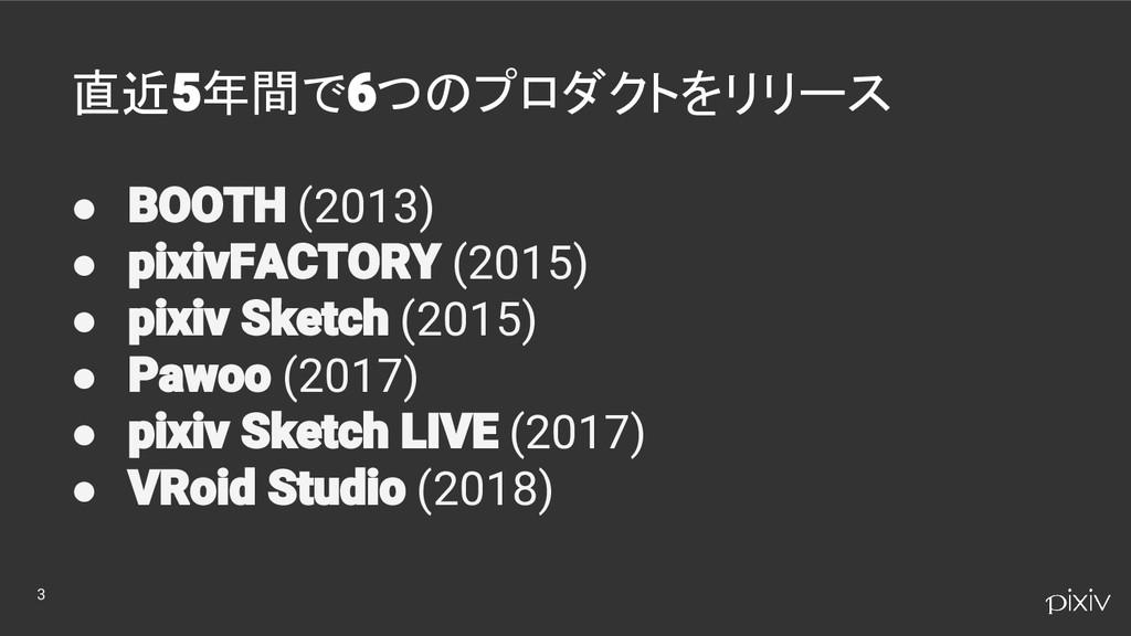 3 ● (2013) ● (2015) ● (2015) ● (2017) ● (2017) ...