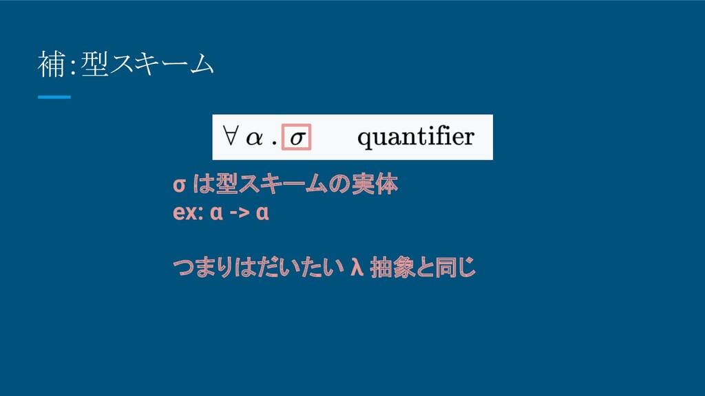 補:型スキーム σ は型スキームの実体 ex: α -> α つまりはだいたい λ 抽象と同じ