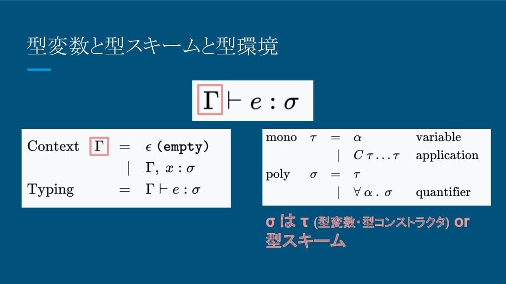 型変数と型スキームと型環境 σ は τ (型変数・型コンストラクタ) or 型スキーム