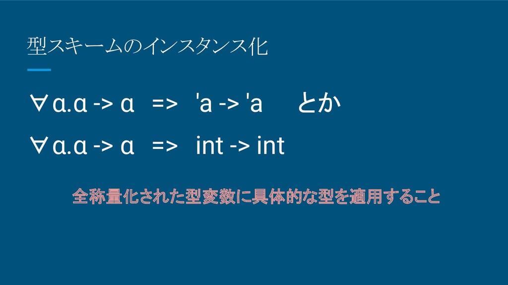 型スキームのインスタンス化 全称量化された型変数に具体的な型を適用すること ∀α.α -> α...