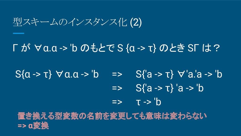 型スキームのインスタンス化 (2) Γ が ∀α.α -> 'b のもとで S {α -> τ...