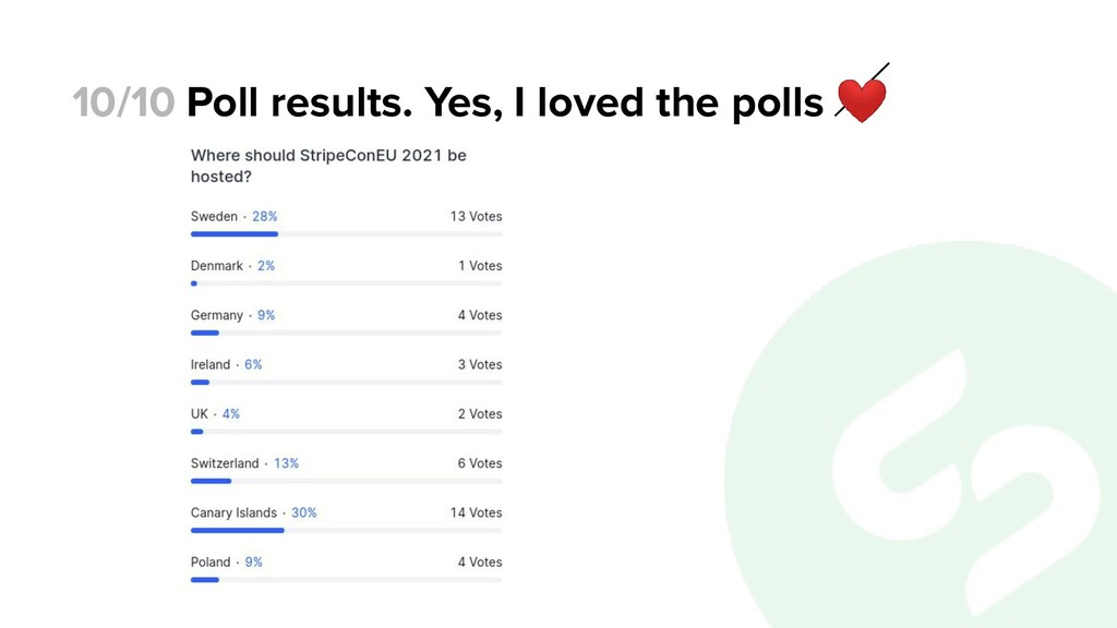 Poll results. Yes, I loved the polls ❤ 10/10
