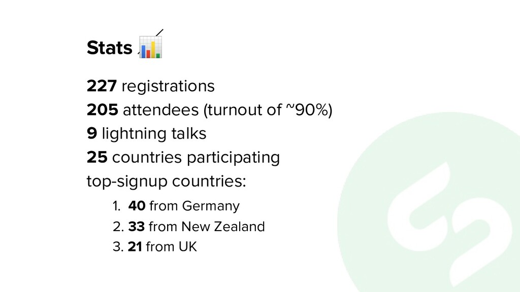 Stats  227 registrations 205 attendees (turnout...