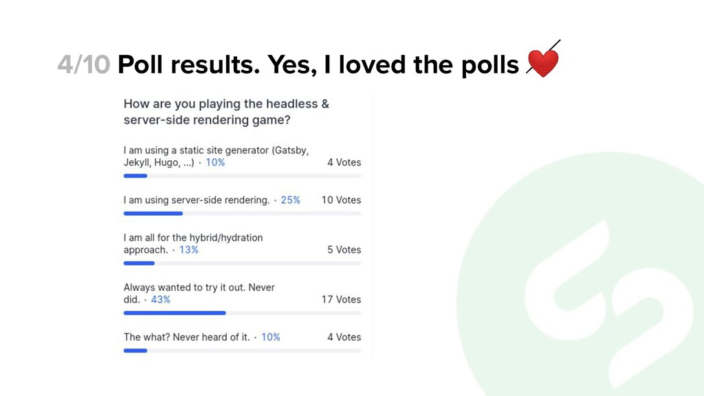 Poll results. Yes, I loved the polls ❤ 4/10
