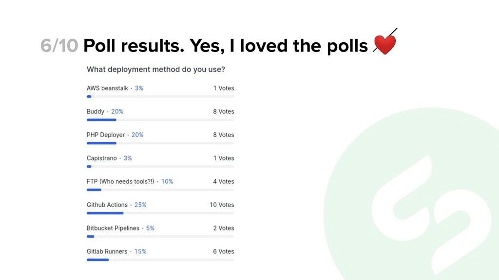 Poll results. Yes, I loved the polls ❤ 6/10