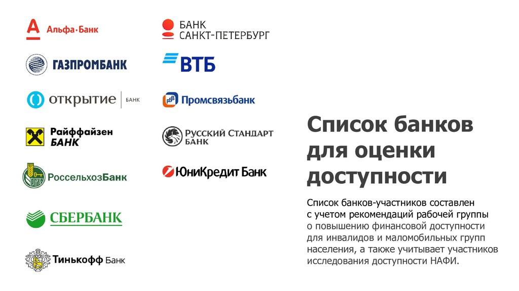 Список банков-участников составлен с учетом рек...