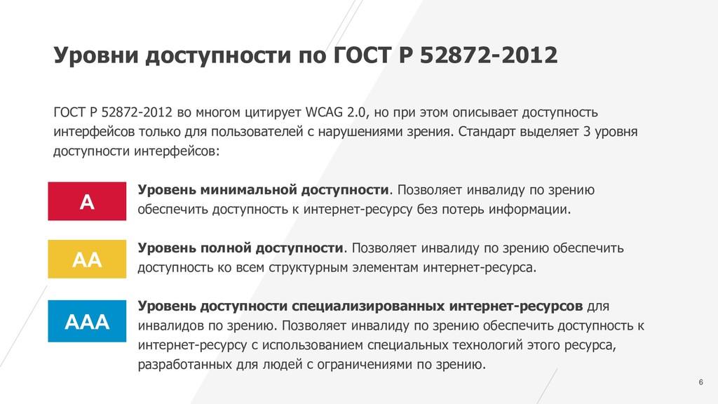 6 Уровни доступности по ГОСТ Р 52872-2012 ГОСТ ...