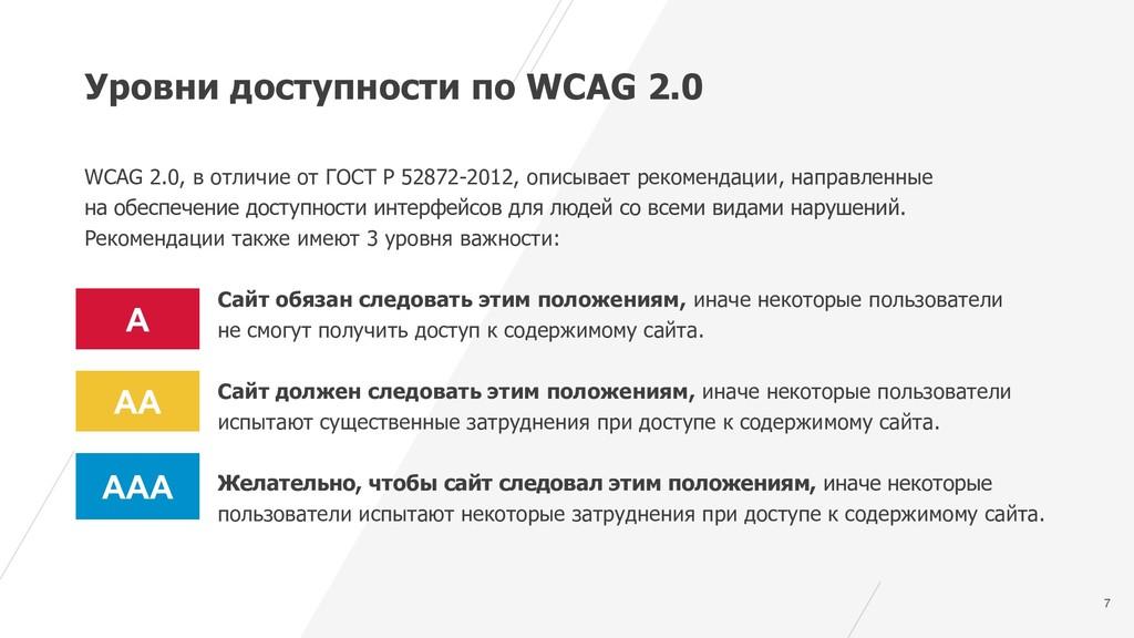 7 Уровни доступности по WCAG 2.0 WCAG 2.0, в от...