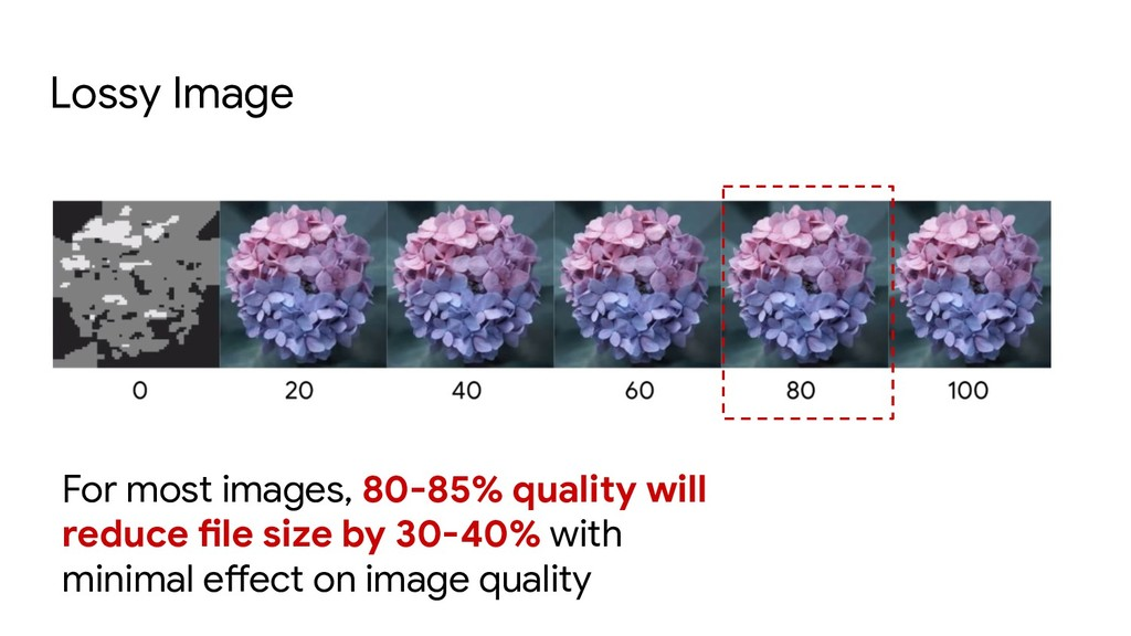 Lossy Image For most images, 80-85% quality wil...