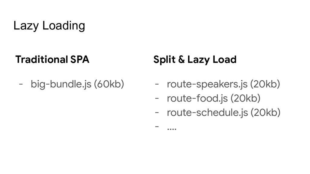 Lazy Loading Traditional SPA - big-bundle.js (6...