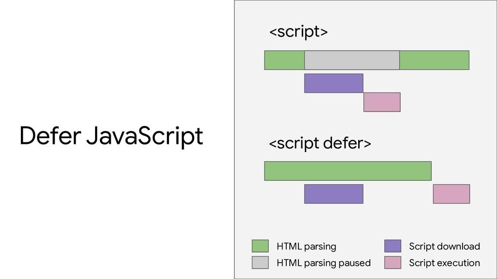Defer JavaScript <script> <script defer> HTML p...