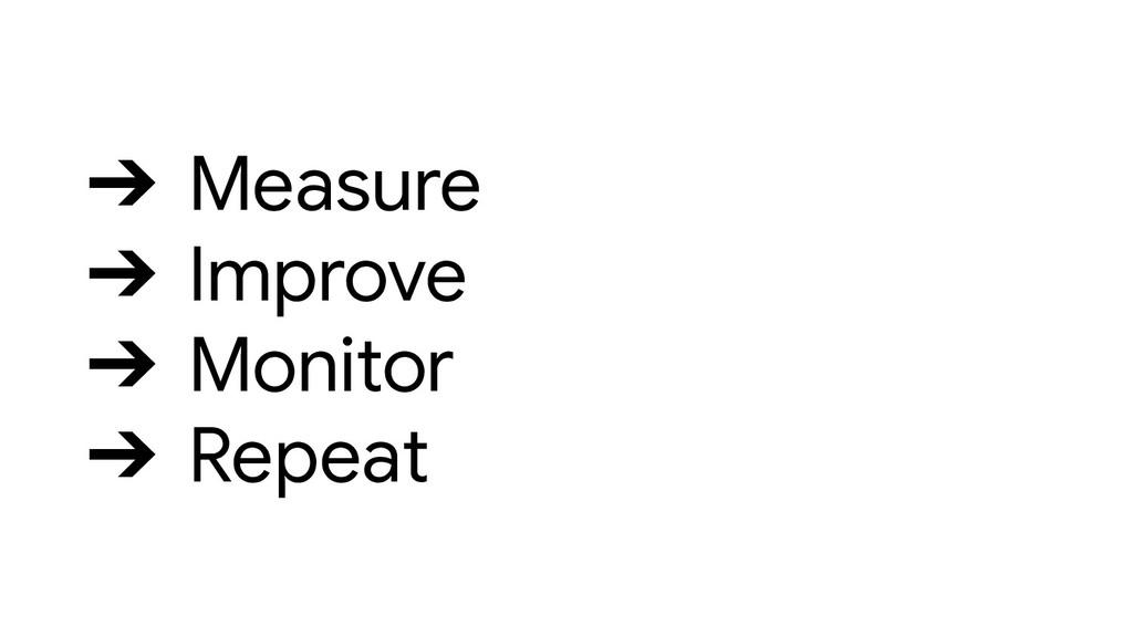 ➔ Measure ➔ Improve ➔ Monitor ➔ Repeat