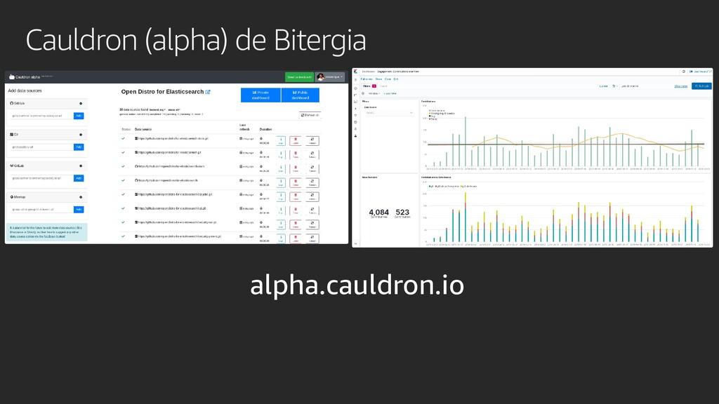 Cauldron (alpha) de Bitergia alpha.cauldron.io