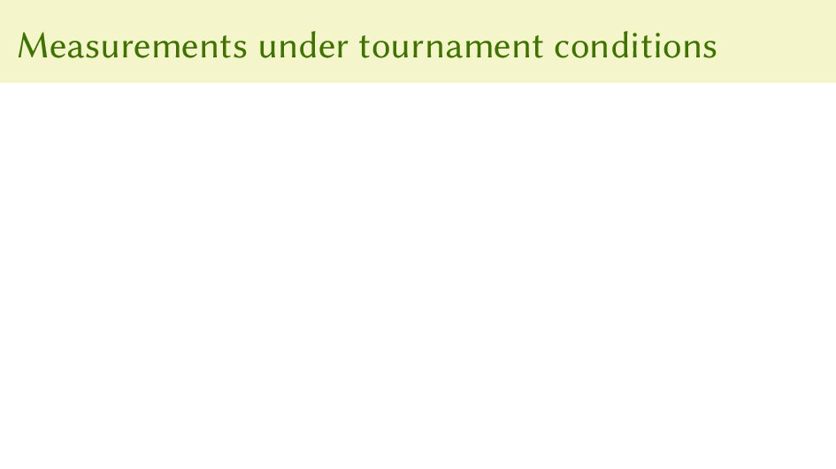 Measurements under tournament conditions