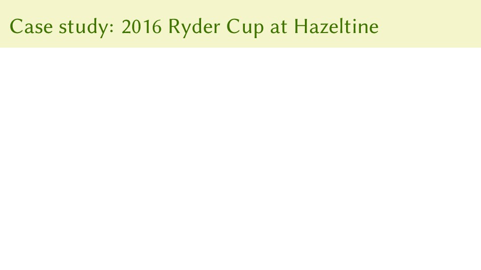 Case study: 2016 Ryder Cup at Hazeltine