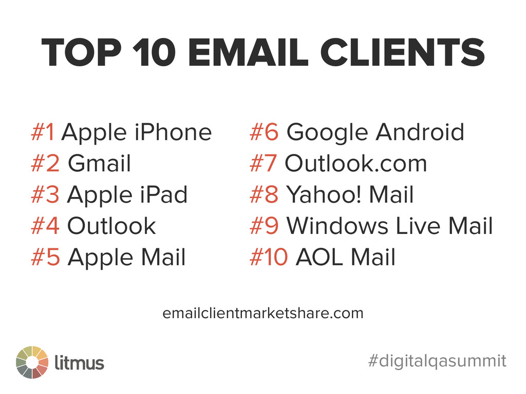 #digitalqasummit TOP 10 EMAIL CLIENTS #1 Apple ...