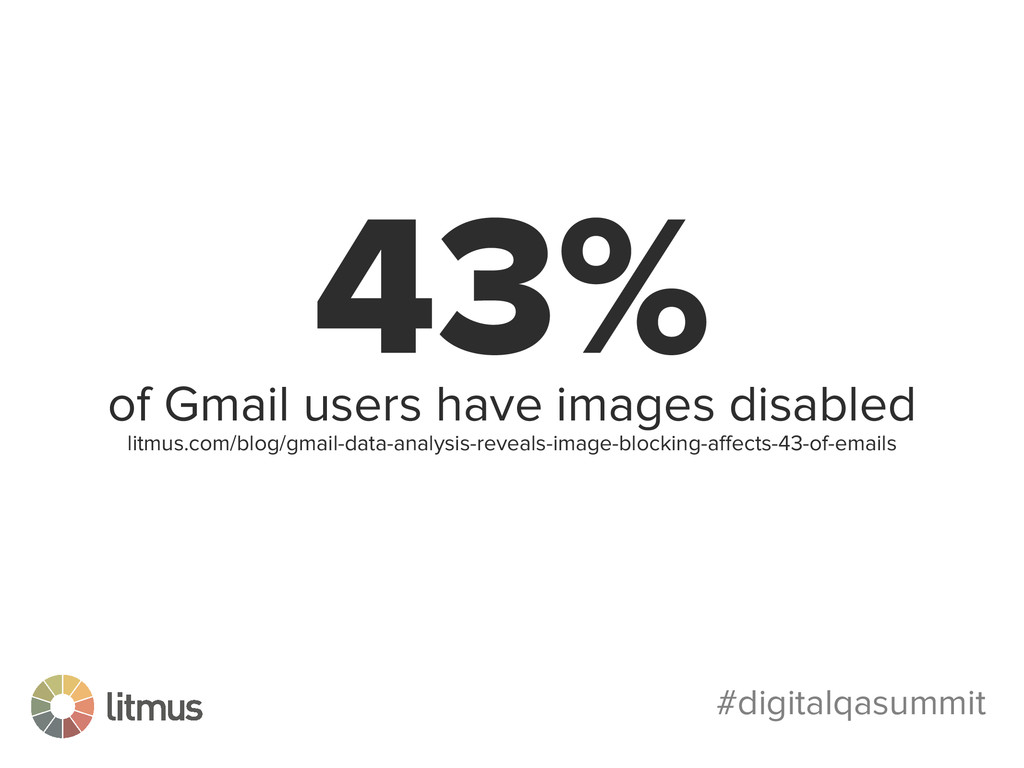 #digitalqasummit 43% of Gmail users have images...