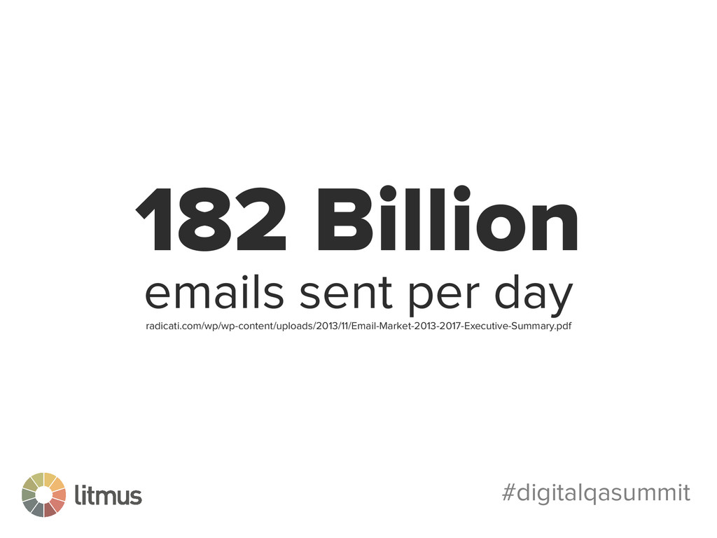 #digitalqasummit 182 Billion emails sent per da...