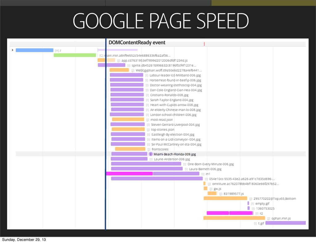 GOOGLE PAGE SPEED DOMContentReady event Sunday,...