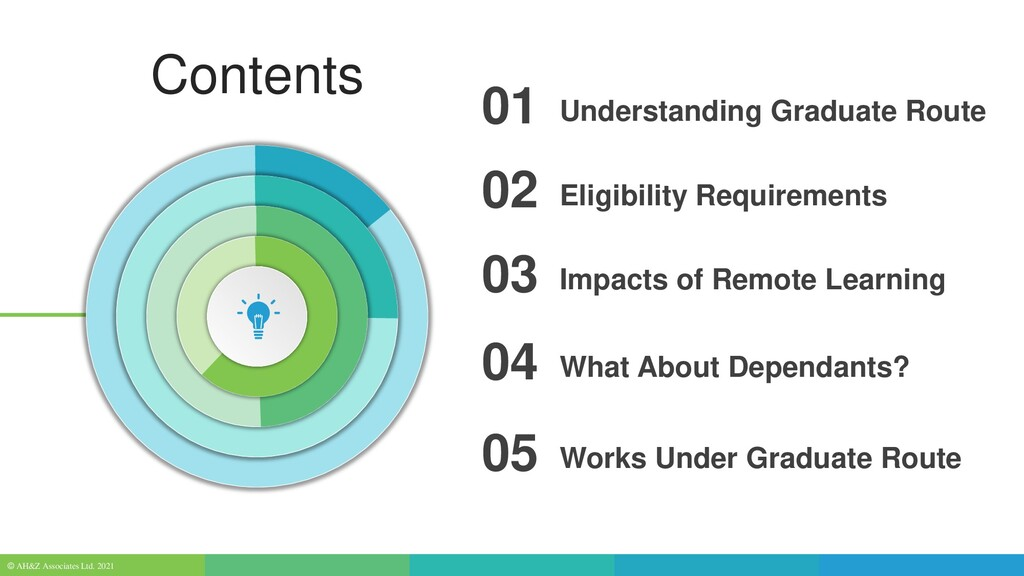 Contents Understanding Graduate Route 01 Eligib...