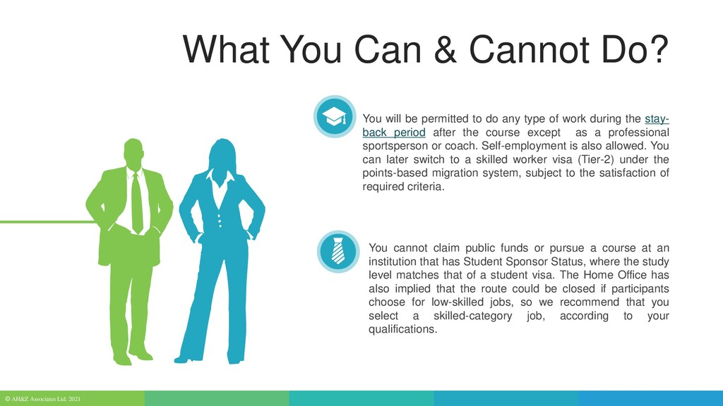What You Can & Cannot Do? You will be permitted...