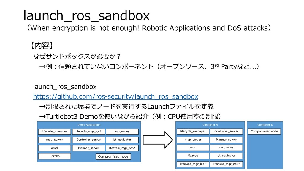 launch_ros_sandbox (When encryption is not enou...